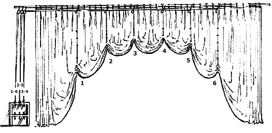 theater curtain clip art. three different curtains,